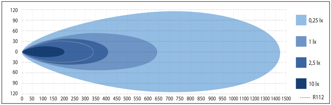 Optibeam Savage 50 (1276 mm)